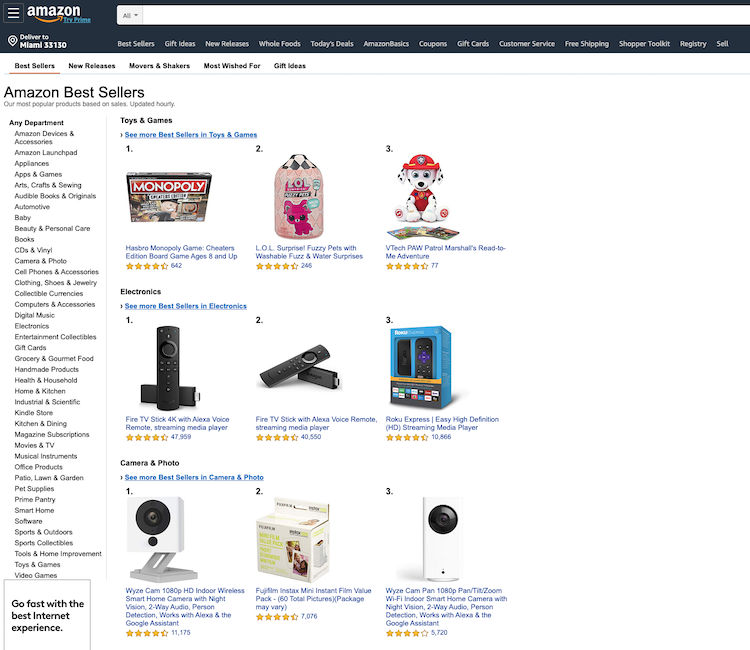 Amazon Best Sellers product research